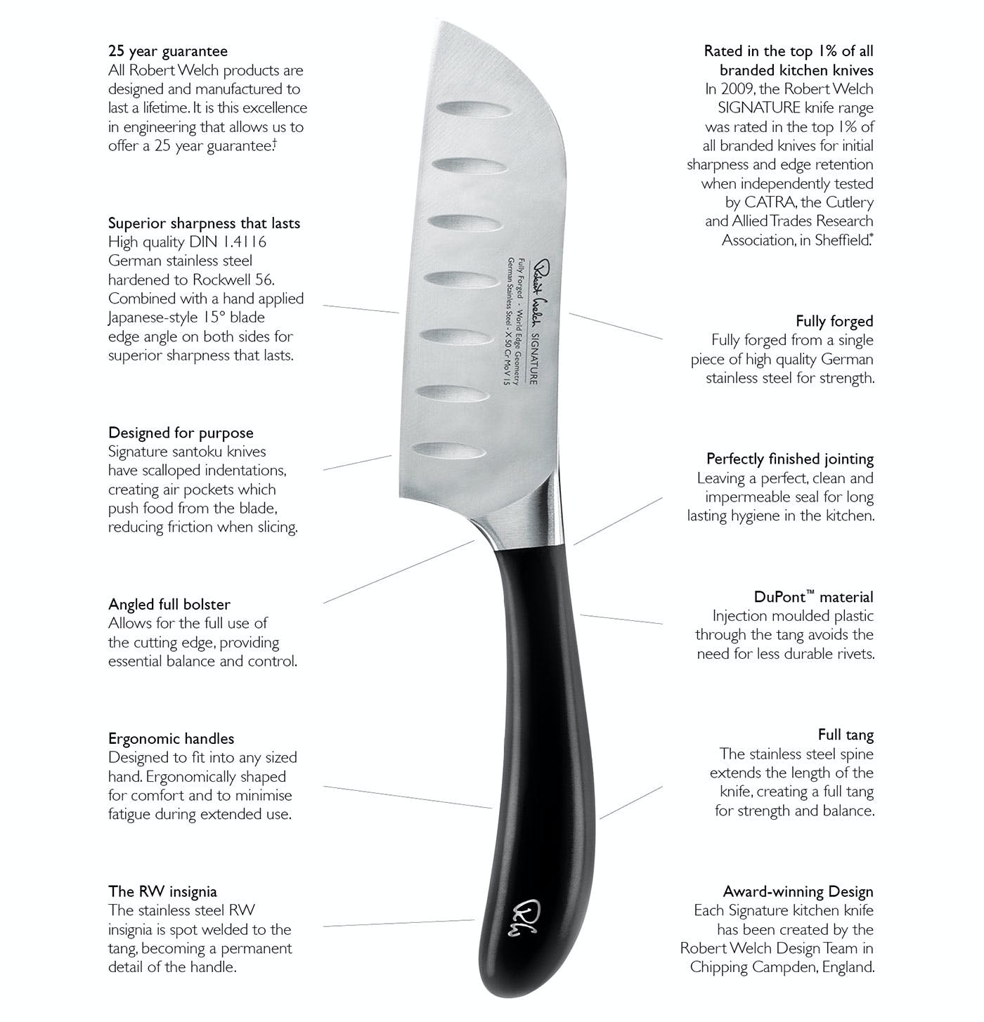 knife features